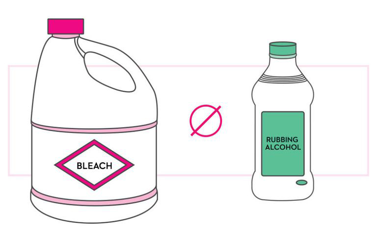 ترکیب سفید کننده و الکل