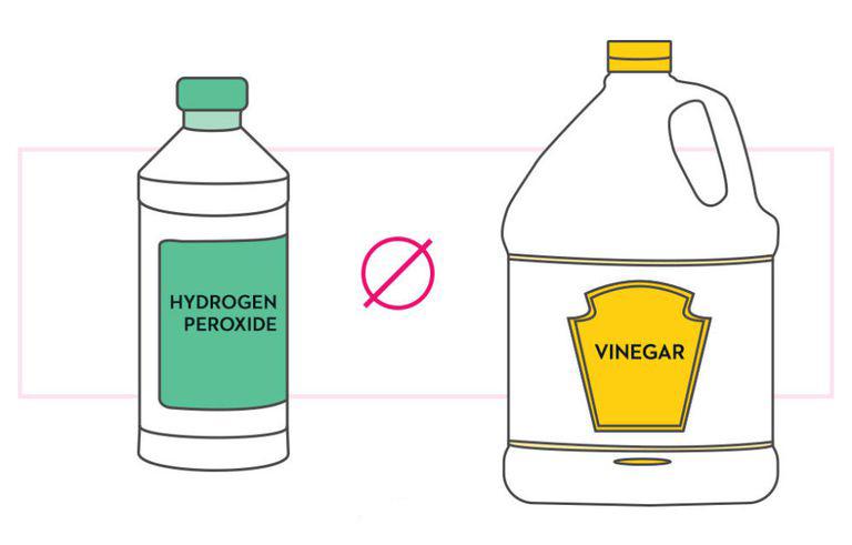 ترکیب هیدروژن پرواکسید با سرکه