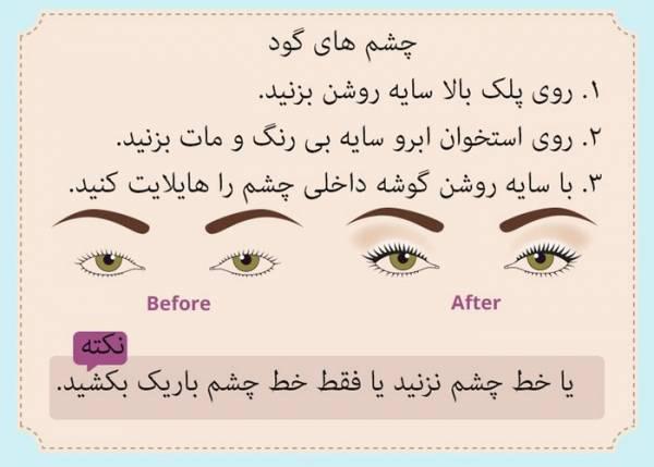 نحوه آرایش چشمان گود