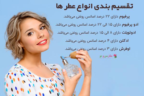 تقسیم بندی لنواع ادکلن- انتخاب عطر زنانه