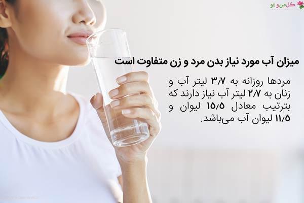 میزان نوشیدن آب در زنان و مردان